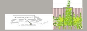 zweiplan-detail-stauung